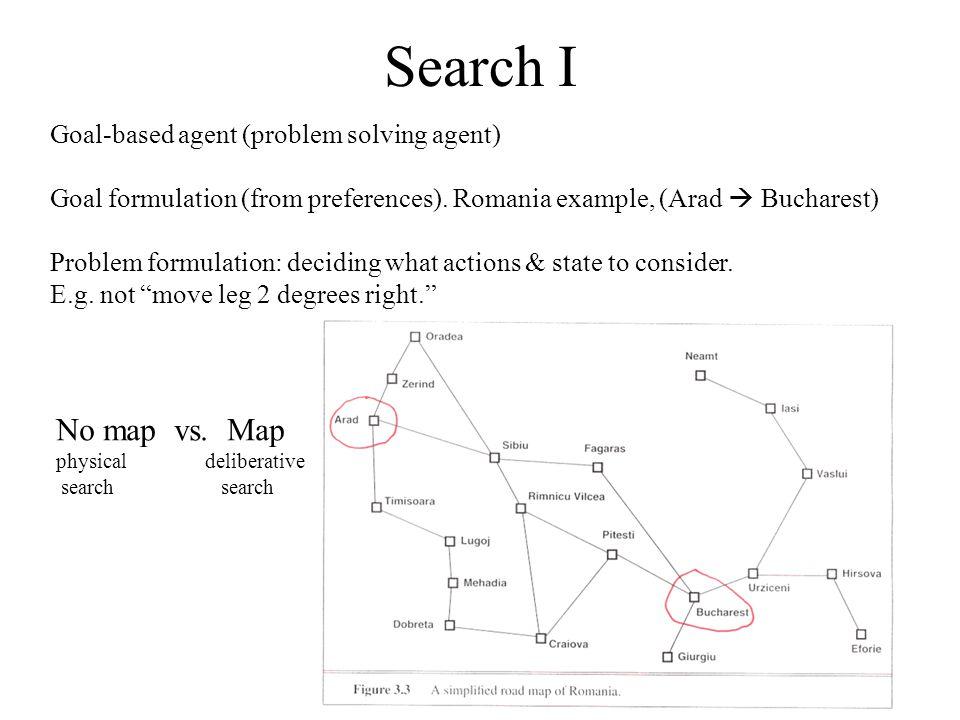 Search I Goal-based agent (problem solving agent) Goal formulation (from preferences). Romania example, (Arad  Bucharest) Problem formulation: decidi