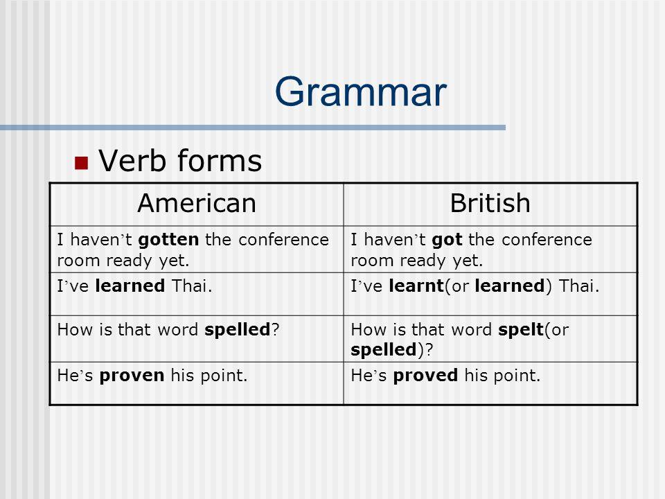 Grammar Suggest/insist/etc.
