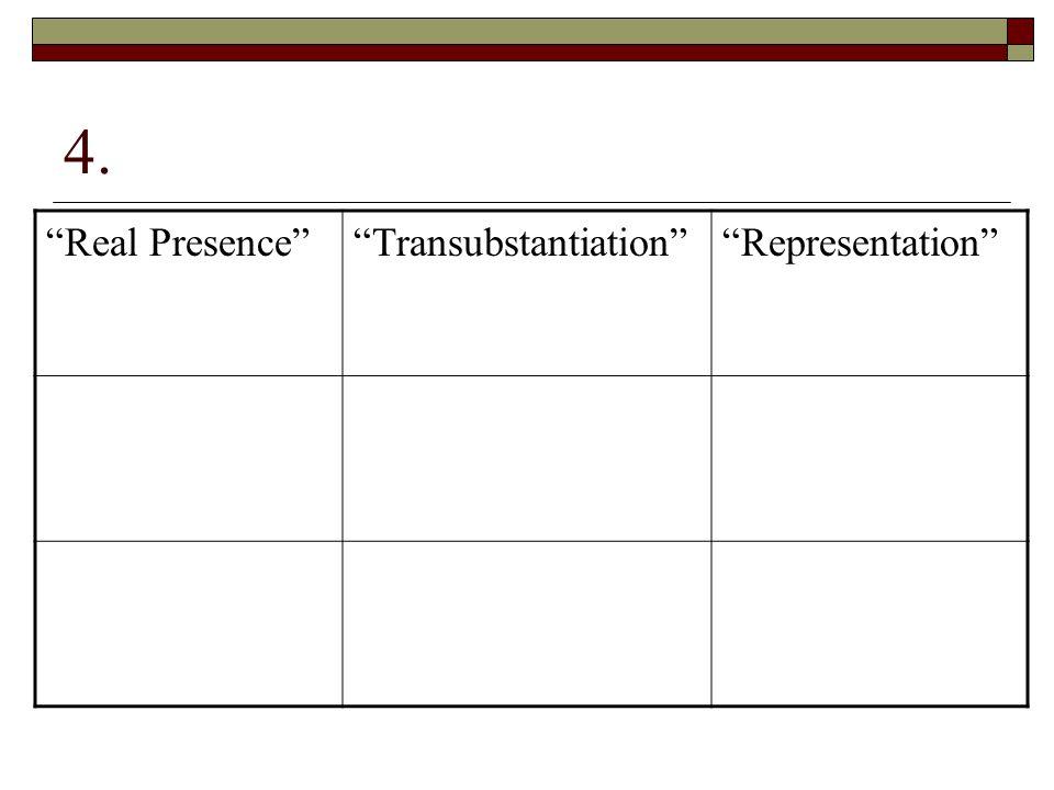 4. Real Presence Transubstantiation Representation