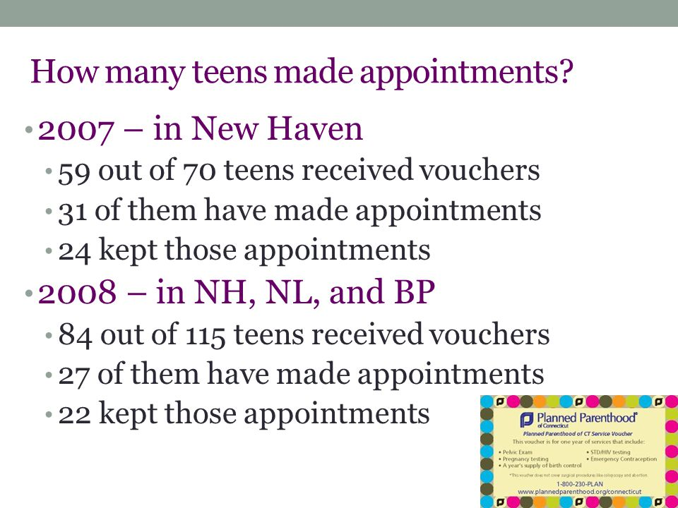 How many teens made appointments? 2007 – in New Haven 59 out of 70 teens received vouchers 31 of them have made appointments 24 kept those appointment