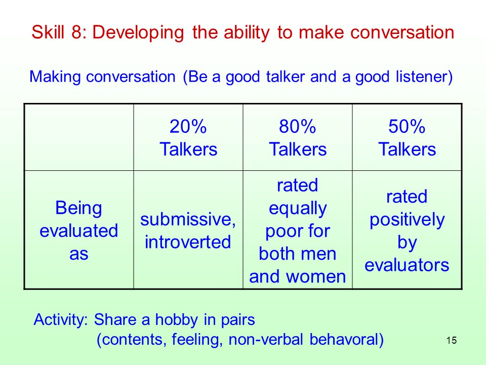 15 Skill 8: Developing the ability to make conversation Making conversation (Be a good talker and a good listener) 20% Talkers 80% Talkers 50% Talkers