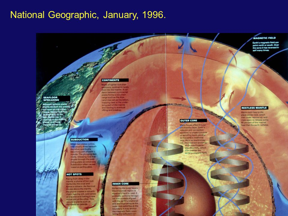 National Geographic, January, 1996.