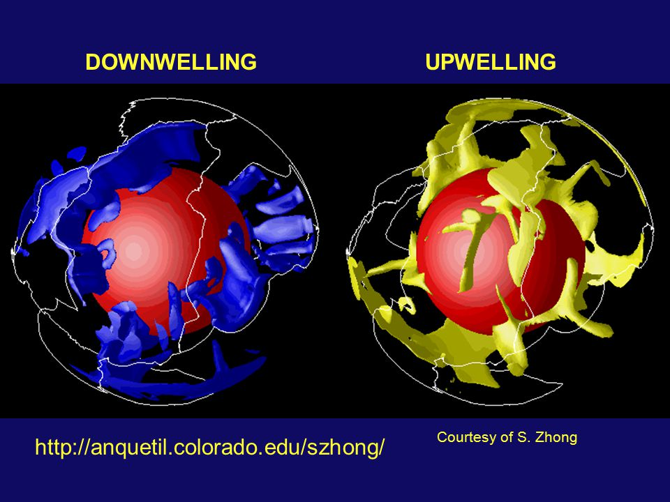Courtesy of S. Zhong DOWNWELLING UPWELLING http://anquetil.colorado.edu/szhong/