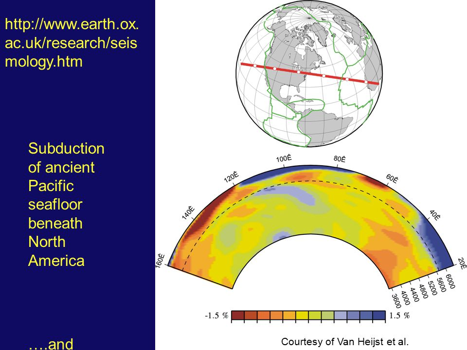 Courtesy of Van Heijst et al. Subduction of ancient Pacific seafloor beneath North America ….and Notice the Mid-Atlantic Ridge. http://www.earth.ox. a