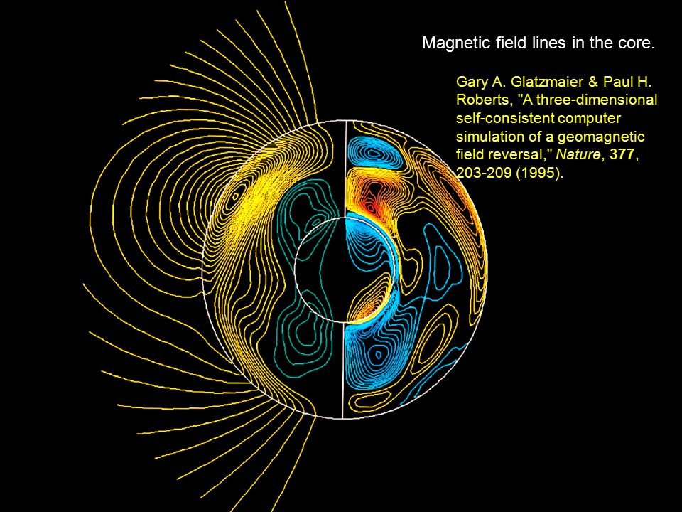 Magnetic field lines in the core. Gary A. Glatzmaier & Paul H. Roberts,