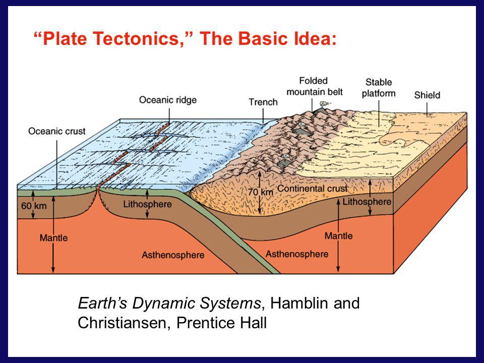 """""""Plate Tectonics,"""" The Basic Idea: Earth's Dynamic Systems, Hamblin and Christiansen, Prentice Hall"""