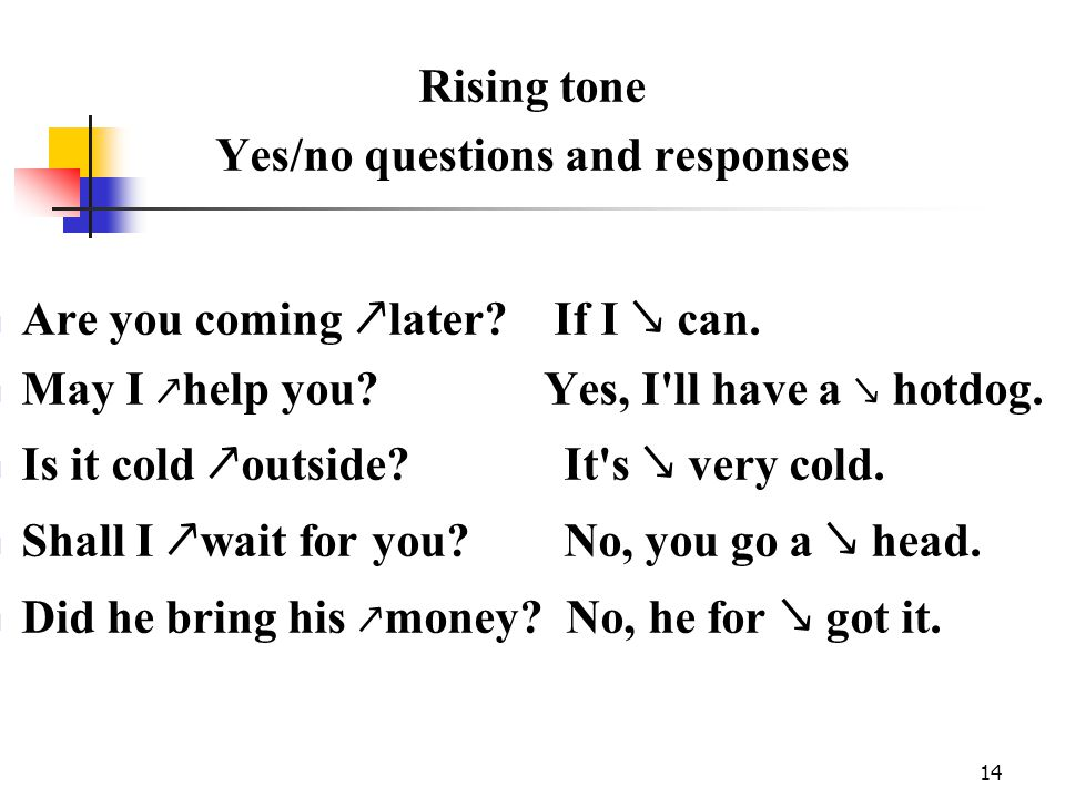 14 Rising tone Yes/no questions and responses Are you coming ↗ later.