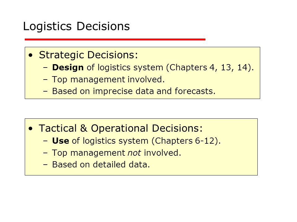 Strategic Decisions: –Design of logistics system (Chapters 4, 13, 14). –Top management involved. –Based on imprecise data and forecasts. Tactical & Op