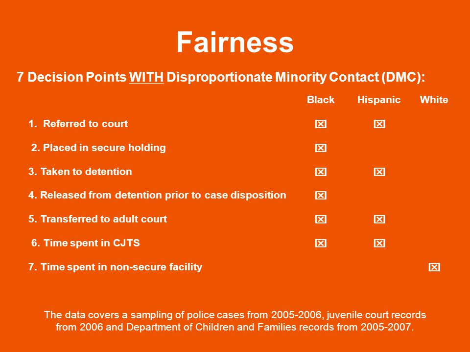 Fairness 7 Decision Points WITH Disproportionate Minority Contact (DMC): BlackHispanicWhite 1.