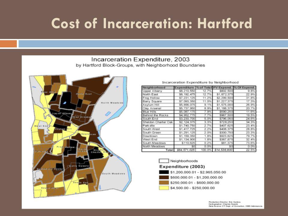 Cost of Incarceration: Hartford
