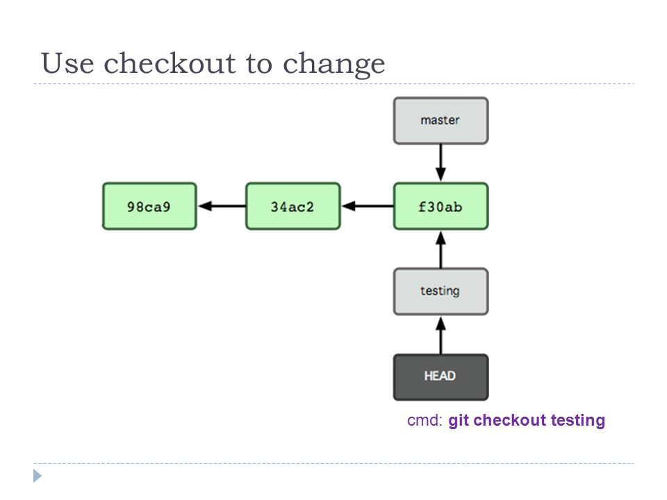 Use checkout to change cmd: git checkout testing