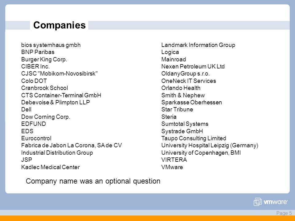 Companies Page 5 bios systemhaus gmbhLandmark Information Group BNP ParibasLogica Burger King Corp.Mainroad CIBER Inc.Nexen Petroleum UK Ltd CJSC