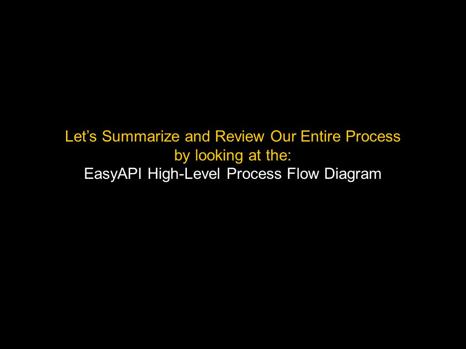 Let's Summarize and Review Our Entire Process by looking at the: EasyAPI High-Level Process Flow Diagram