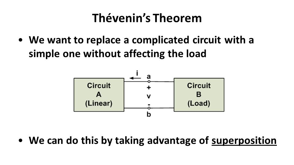 Thévenin's Theorem We want to replace a complicated circuit with a simple one without affecting the load We can do this by taking advantage of superposition