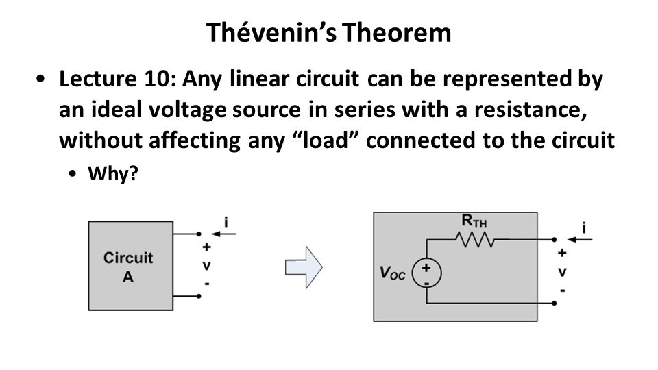 Thévenin's Theorem Lecture 10: Any linear circuit can be represented by an ideal voltage source in series with a resistance, without affecting any load connected to the circuit Why?