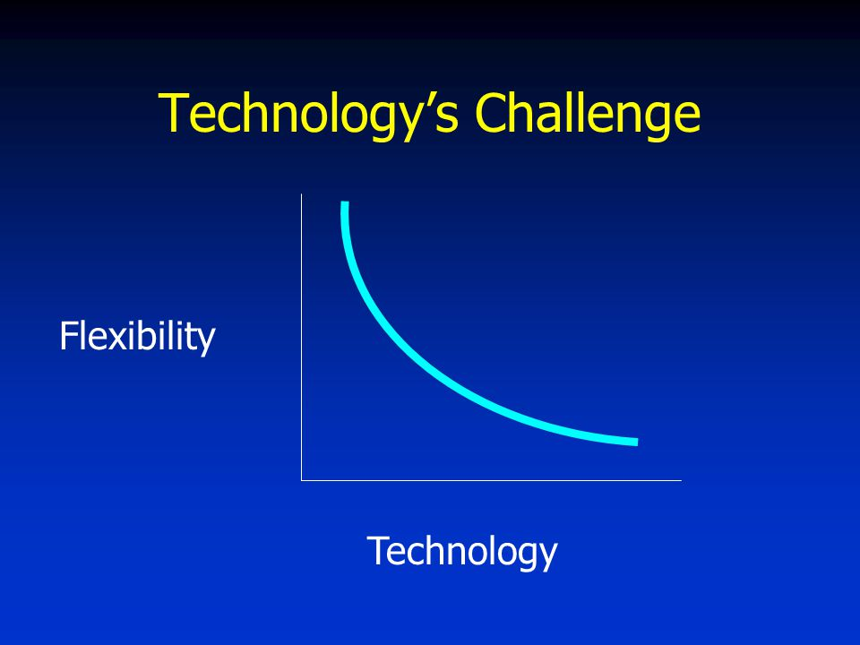 Technology's Challenge Flexibility Technology