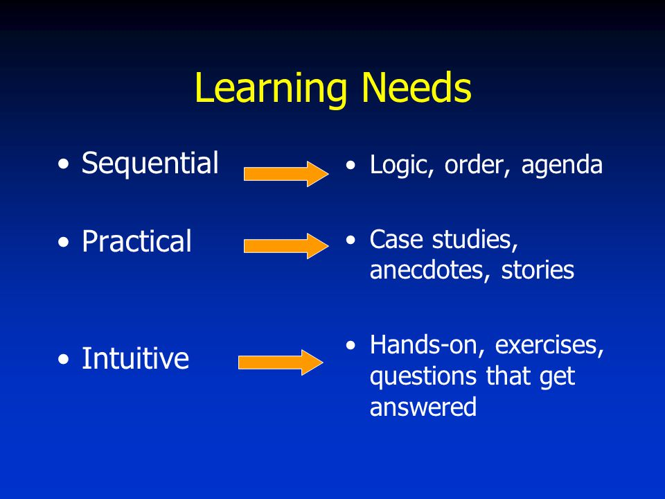 Learning Needs Sequential Practical Intuitive Logic, order, agenda Case studies, anecdotes, stories Hands-on, exercises, questions that get answered