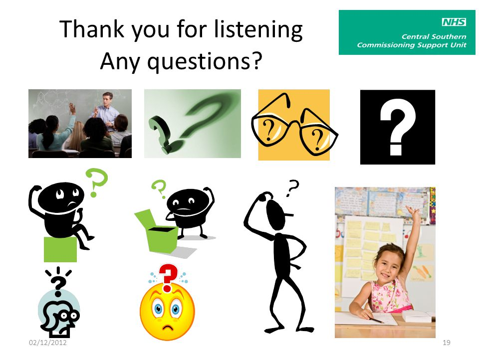 Thank you for listening Any questions 02/12/201219