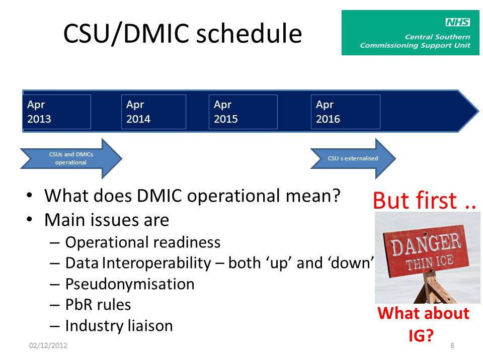 CSU/DMIC schedule Apr 2016 Apr 2015 Apr 2014 Apr 2013 CSUs and DMICs operational CSU s externalised What does DMIC operational mean.
