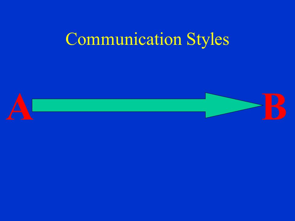 Communication Styles AB