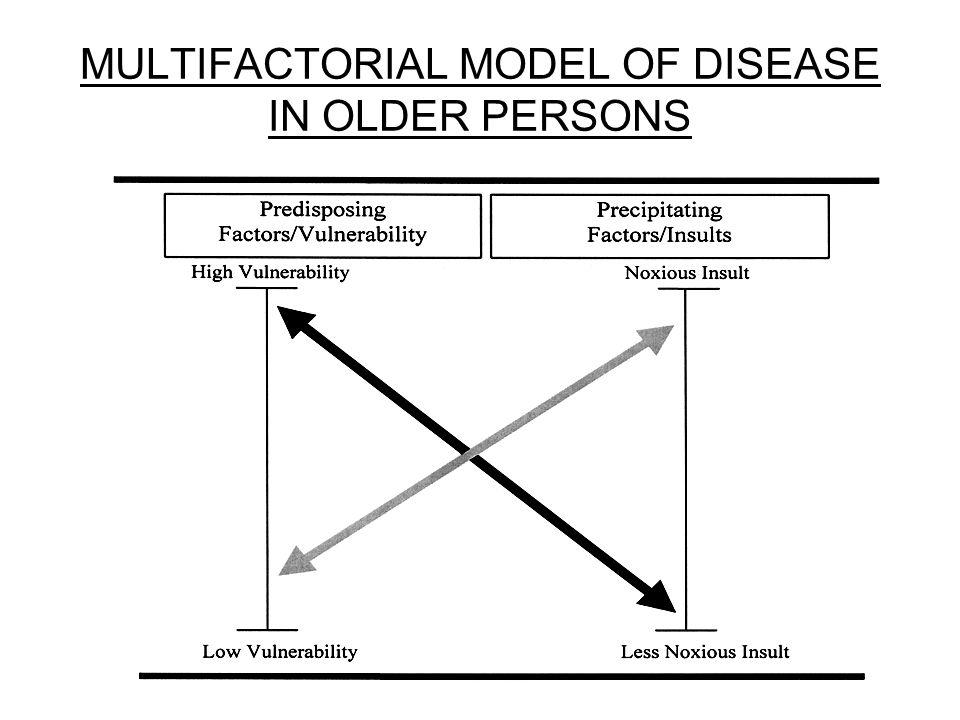 MULTIFACTORIAL MODEL OF DISEASE IN OLDER PERSONS