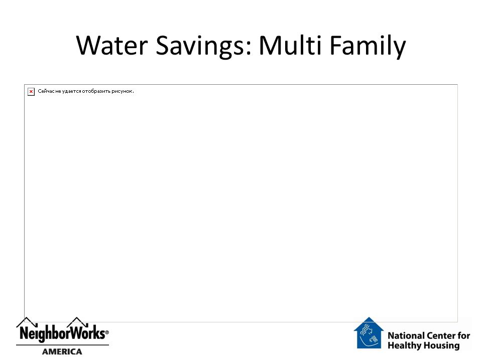 Water Savings: Multi Family