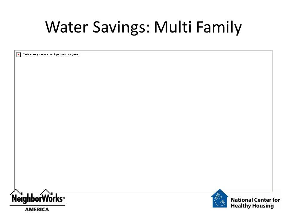 Water Savings: Multi Family