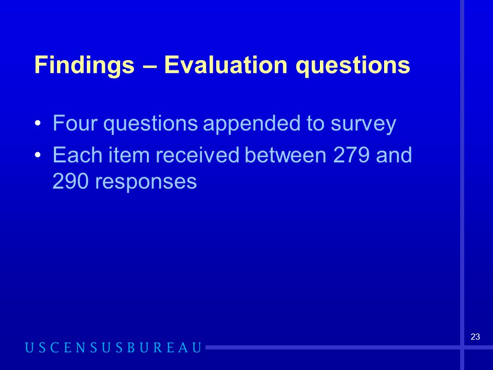 23 Findings – Evaluation questions Four questions appended to survey Each item received between 279 and 290 responses