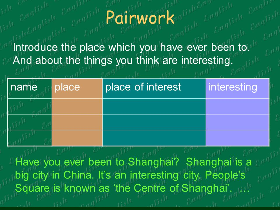 Pairwork nameplaceplace of interestinteresting Introduce the place which you have ever been to.