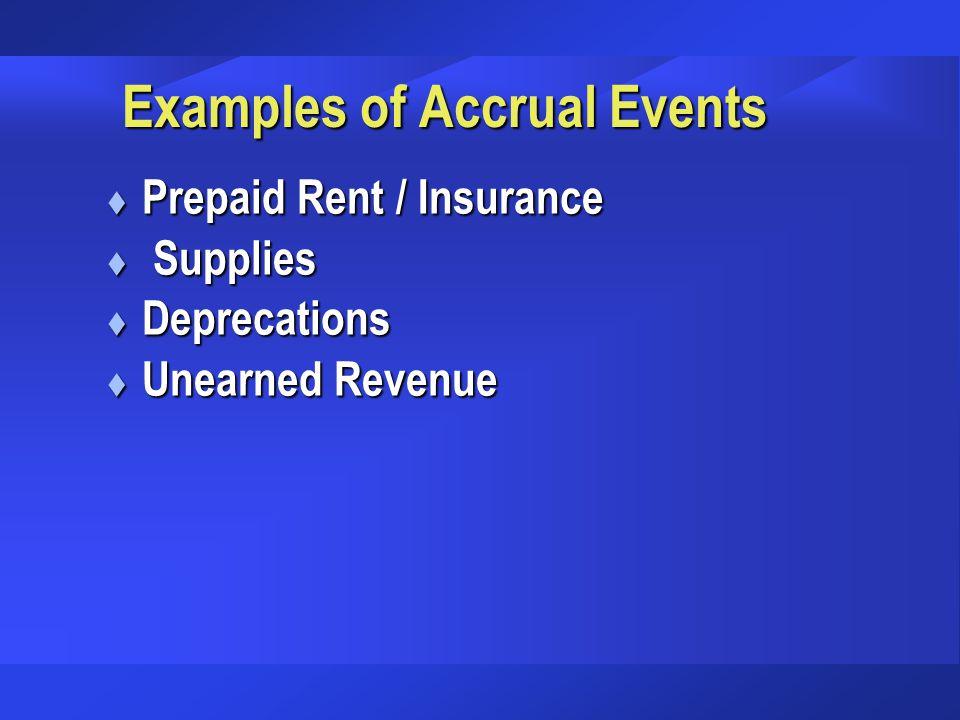 PREPAID INSURANCE t Often companies pay insurance in advance.