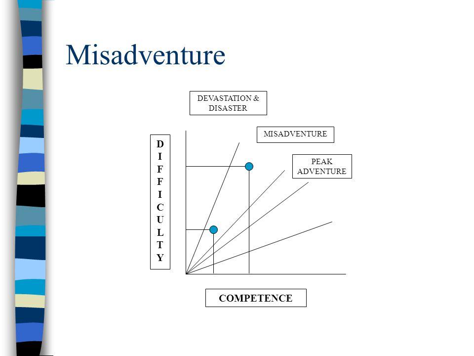 Misadventure DIFFICULTYDIFFICULTY COMPETENCE PEAK ADVENTURE MISADVENTURE DEVASTATION & DISASTER