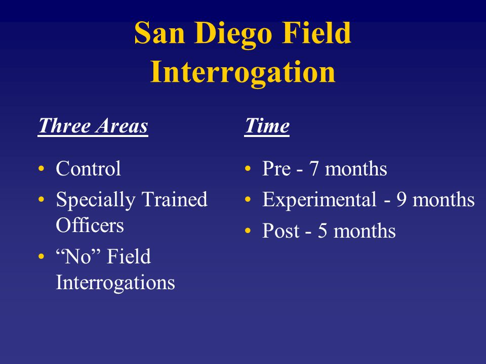 San Diego Field Interrogation Three Areas Control Specially Trained Officers No Field Interrogations Time Pre - 7 months Experimental - 9 months Post - 5 months