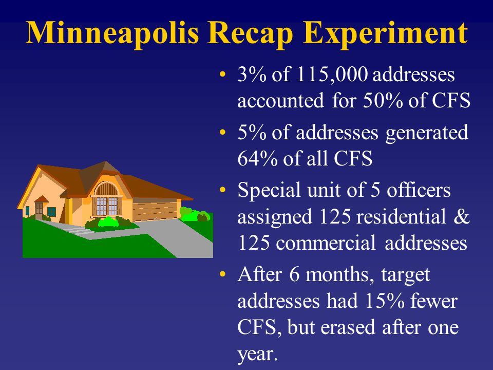 Minneapolis Recap Experiment 3% of 115,000 addresses accounted for 50% of CFS 5% of addresses generated 64% of all CFS Special unit of 5 officers assigned 125 residential & 125 commercial addresses After 6 months, target addresses had 15% fewer CFS, but erased after one year.
