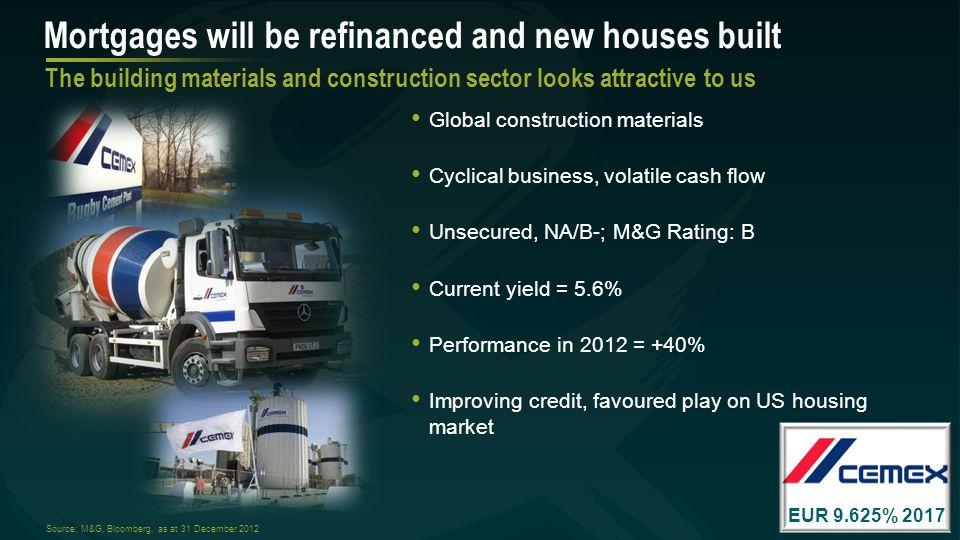 M&G Global Macro Bond Fund