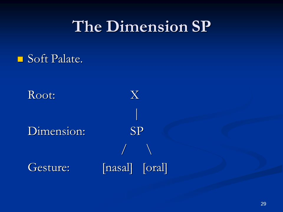 28 SP and its gestures Antagonistic gestures.