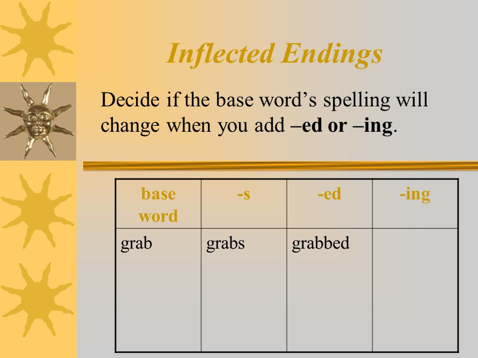 Inflected Endings Decide if the base word's spelling will change when you add –ed or –ing. base word -s-ed-ing grabgrabsgrabbed