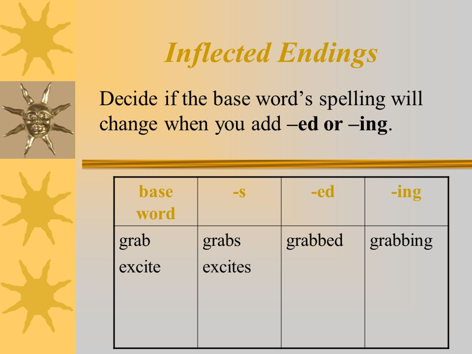 Inflected Endings Decide if the base word's spelling will change when you add –ed or –ing. base word -s-ed-ing grab excite grabs excites grabbedgrabbi