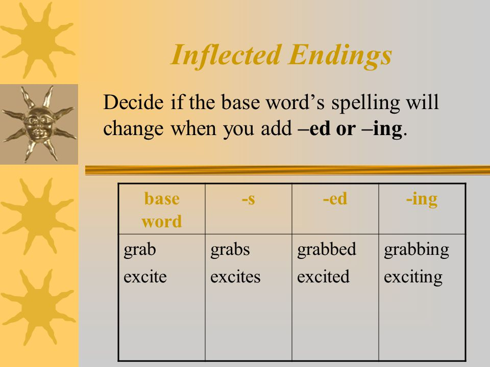 Inflected Endings Decide if the base word's spelling will change when you add –ed or –ing. base word -s-ed-ing grab excite grabs excites grabbed excit