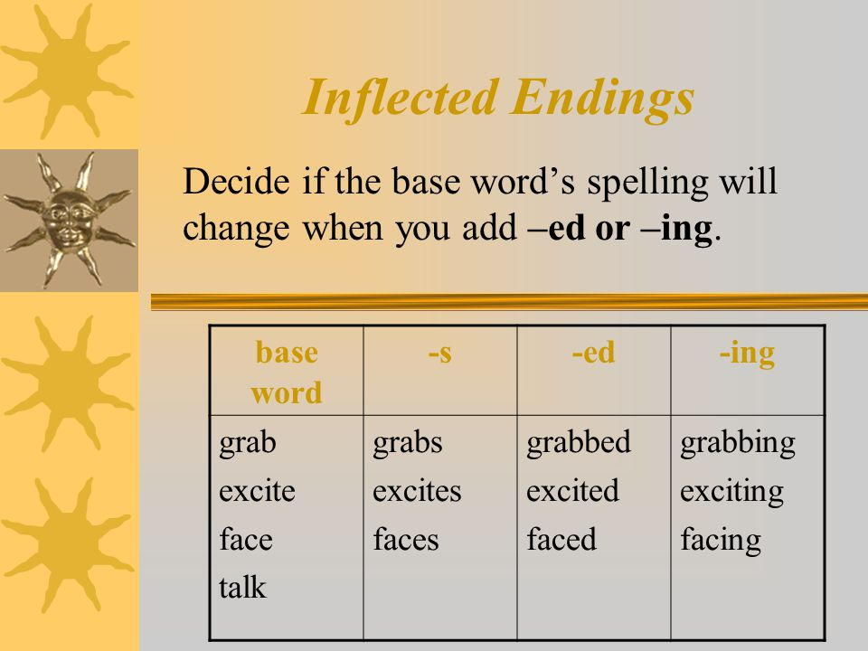 Inflected Endings Decide if the base word's spelling will change when you add –ed or –ing. base word -s-ed-ing grab excite face talk grabs excites fac