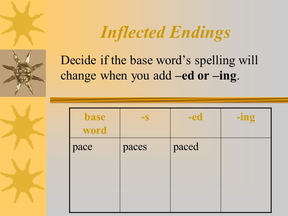 Inflected Endings Decide if the base word's spelling will change when you add –ed or –ing. base word -s-ed-ing pacepacespaced