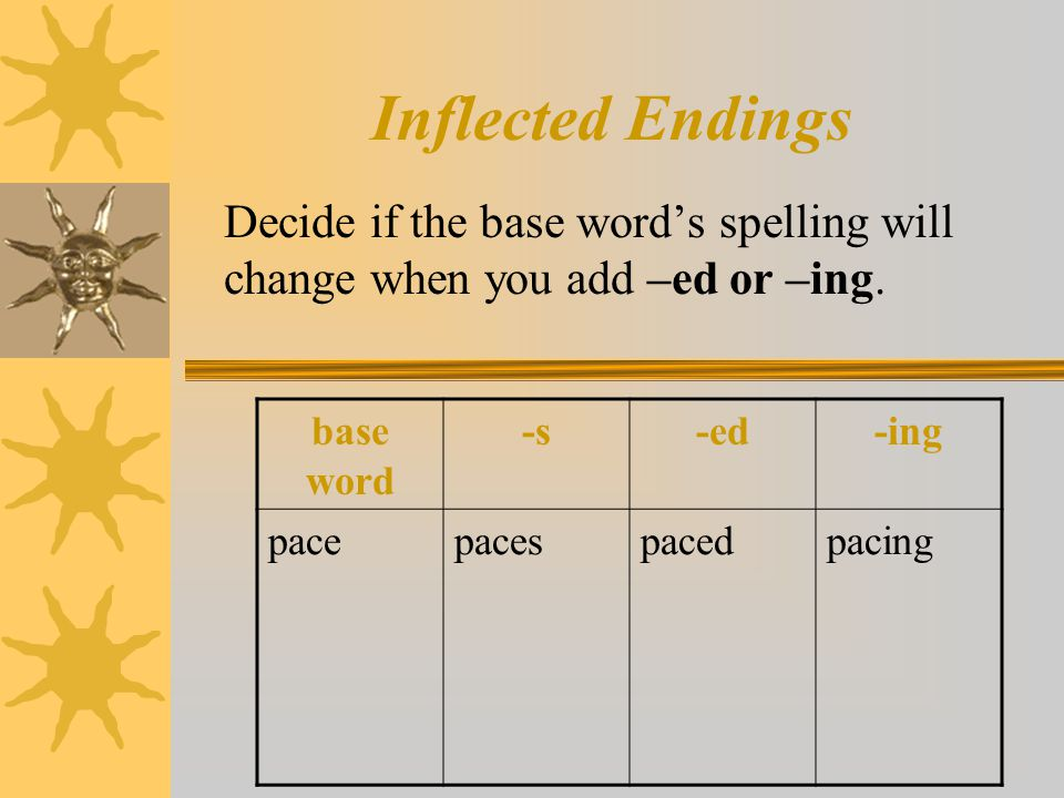Inflected Endings Decide if the base word's spelling will change when you add –ed or –ing. base word -s-ed-ing pacepacespacedpacing