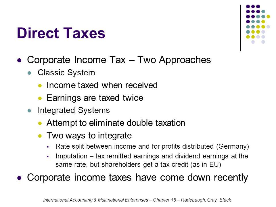 International Accounting & Multinational Enterprises – Chapter 16 – Radebaugh, Gray, Black OECD and EU Average Corporate Tax Rates