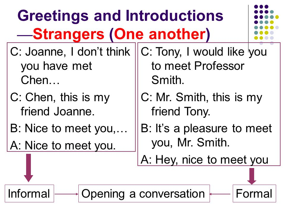 Greetings and Introductions — Strangers (One another) C: Tony, I would like you to meet Professor Smith.