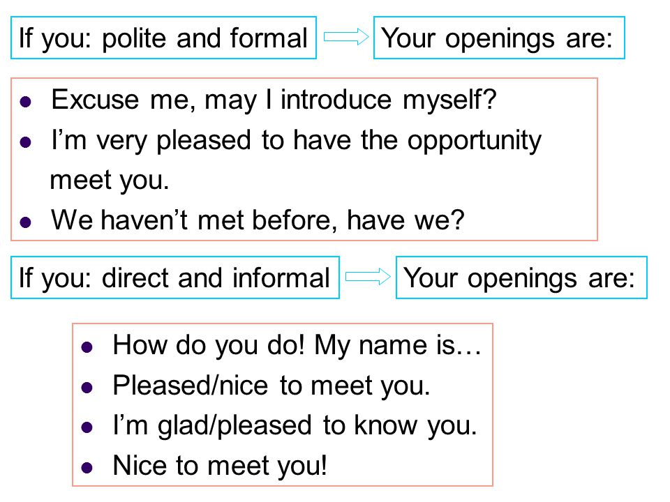 If you: polite and formal Your openings are: Excuse me, may I introduce myself.