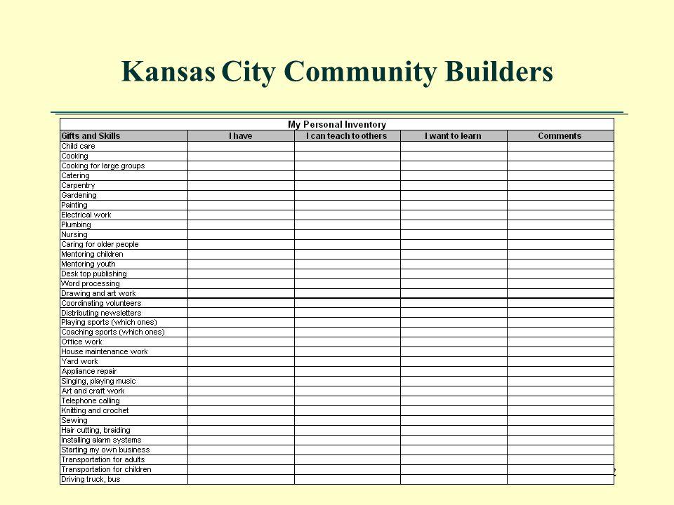12 Kansas City Community Builders