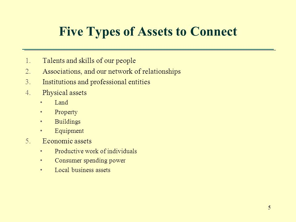 5 Five Types of Assets to Connect 1.Talents and skills of our people 2.Associations, and our network of relationships 3.Institutions and professional entities 4.Physical assets Land Property Buildings Equipment 5.Economic assets Productive work of individuals Consumer spending power Local business assets