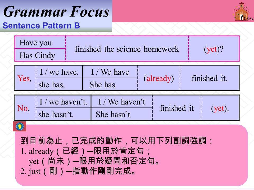 Have you finished the science homework(yet). Has Cindy 到目前為止,已完成的動作,可以用下列副詞強調: 1.