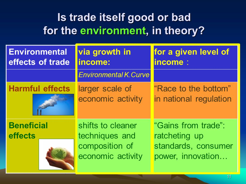 11 Is trade itself good or bad for the environment, in theory.
