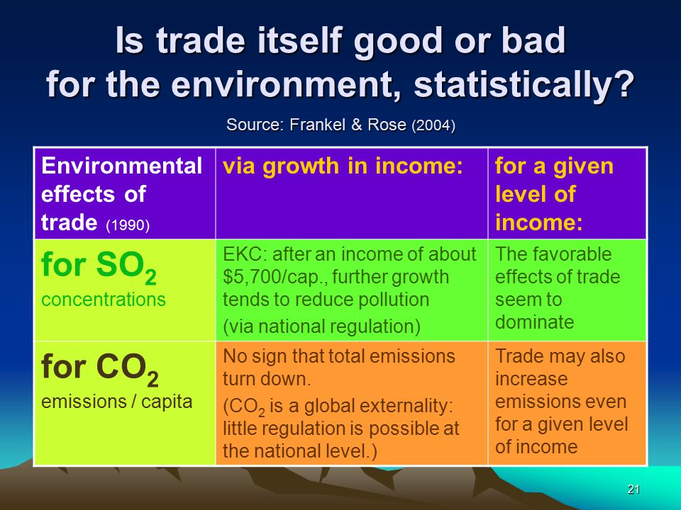 21 Is trade itself good or bad for the environment, statistically.