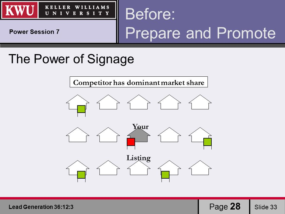 Lead Generation 36:12:3 Slide 33 Page 28 Before: Prepare and Promote The Power of Signage Power Session 7 Your Listing Competitor has dominant market share